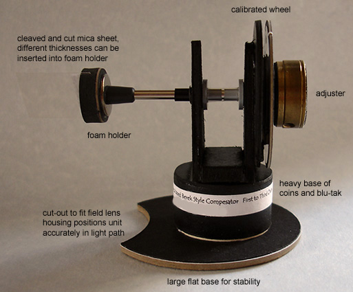 A Variable Compensator For Polarized Microscopes Simple