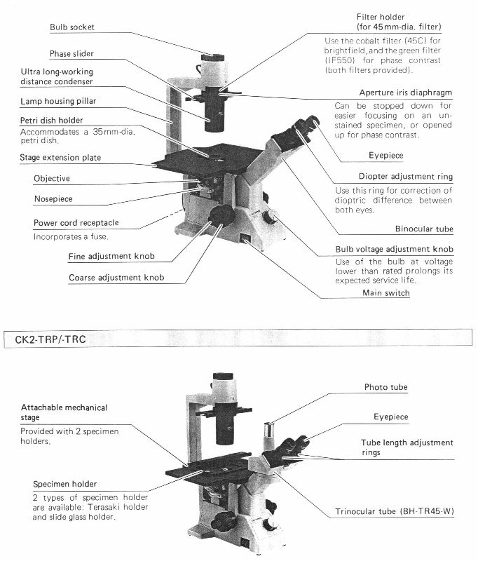 Mic uk inverted microscope the following illustration is taken from the owners manual and identifies the various components ccuart