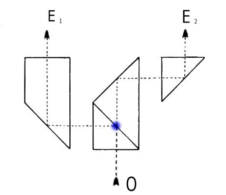 Mic uk the binocular head and eyes it is true that some spatial perception can be sensed but this is small and varies between binocular designs and may even be psychological in origin ccuart Images